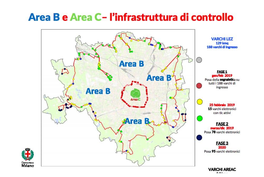Area B a Milano chi può circolare